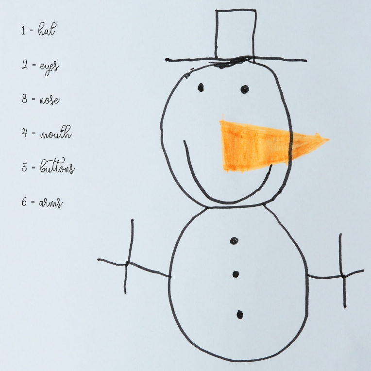 olaf_with numbers